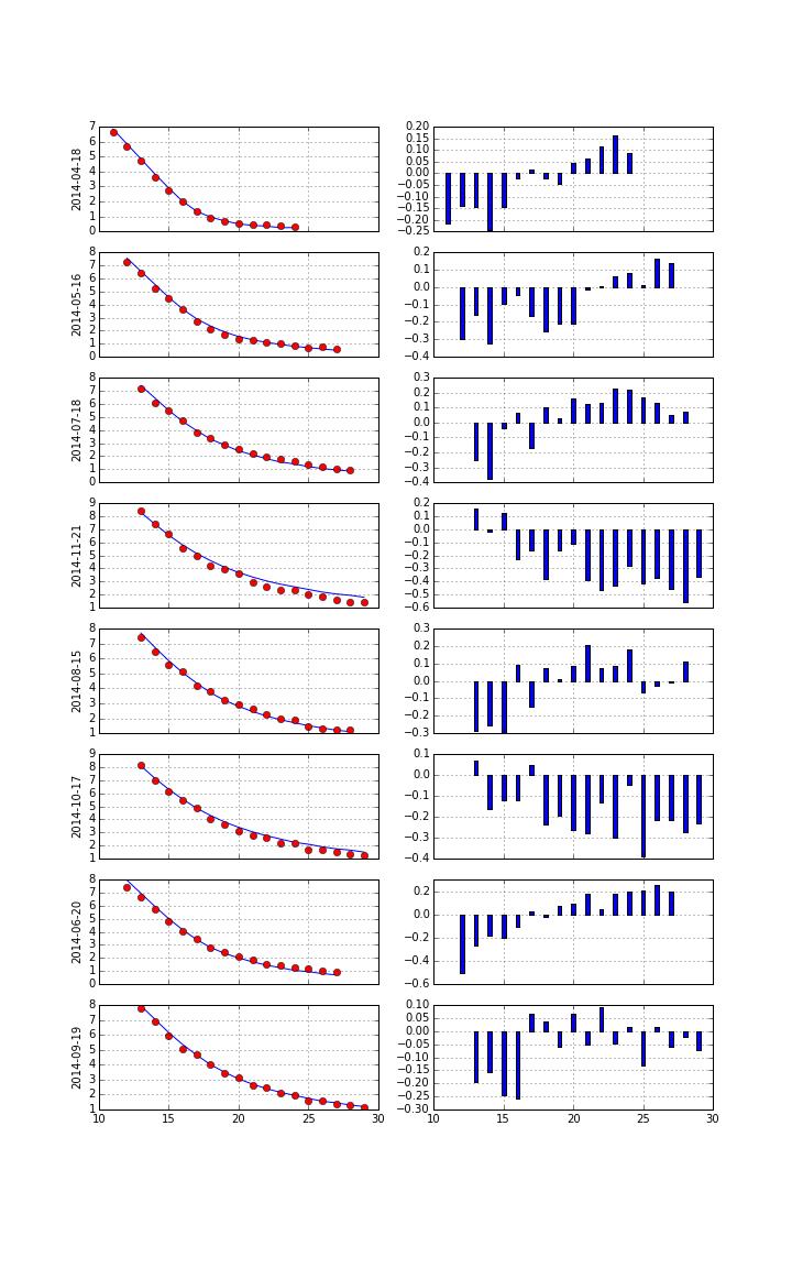 python for finance hilpisch pdf